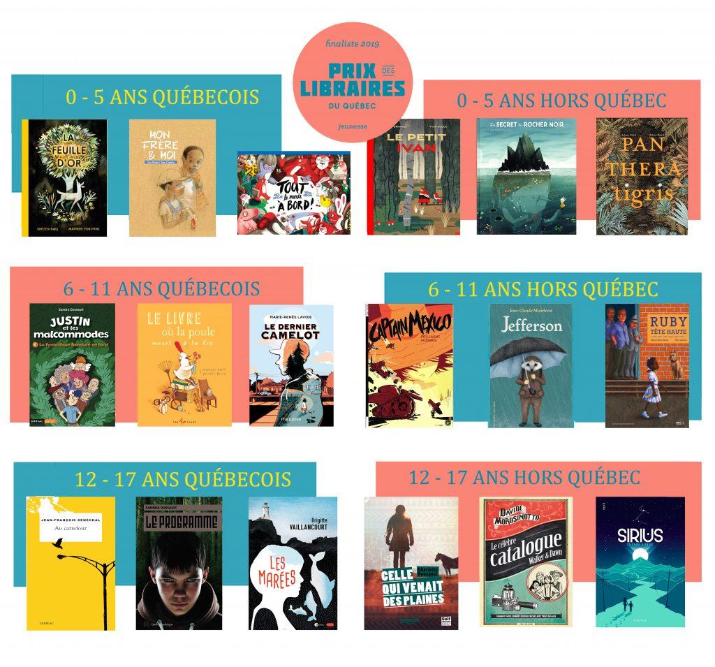 Dévoilement des finalistes du Prix des libraires du Québec | catégorie Jeunesse 2019